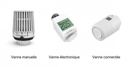 types de vannes thermostatiques